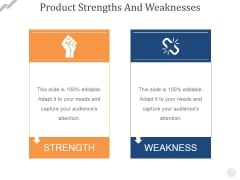 Product Strengths And Weaknesses Ppt PowerPoint Presentation Portfolio Example File