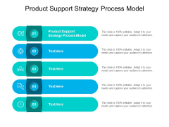 Product Support Strategy Process Model Ppt PowerPoint Presentation Show Inspiration Cpb Pdf