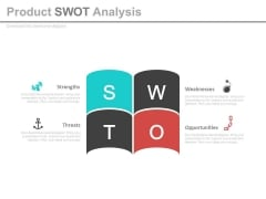 Product Swot Analysis Ppt Slides