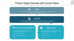 Product Target Channels With Current Status Ideas PDF