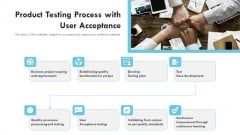 Product Testing Process With User Acceptance Ppt PowerPoint Presentation Gallery Topics PDF