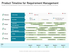 Product Timeline For Requirement Management Graphics PDF