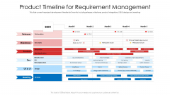 Product Timeline For Requirement Management Ppt Model Guidelines PDF