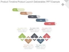 Product Timeline Product Launch Deliverables Ppt Example