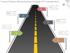 Product Timeline With Achievement Analysis Ppt Example 2015