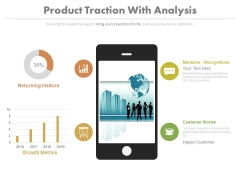 Product Traction With Analysis Ppt Slides