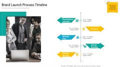 Product USP Brand Launch Process Timeline Ppt Professional Layouts PDF