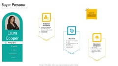Product USP Buyer Persona Ppt Infographic Template Layout PDF