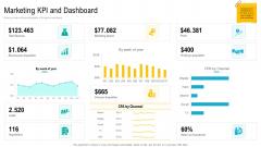 Product USP Marketing KPI And Dashboard Ppt Layouts Slides PDF
