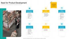 Product USP Need For Product Development Ppt Portfolio Infographics PDF