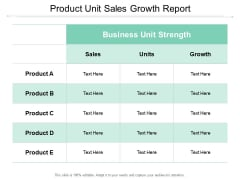 Product Unit Sales Growth Report Ppt PowerPoint Presentation Show Visual Aids