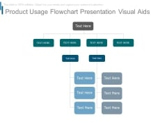 Product Usage Flowchart Presentation Visual Aids