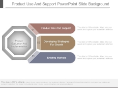 Product Use And Support Powerpoint Slide Background