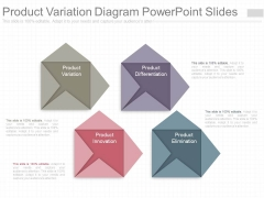 Product Variation Diagram Powerpoint Slides