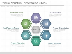 Product Variation Presentation Slides