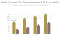Product Version With Financial Analysis Ppt Example File
