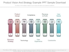 Product Vision And Strategy Example Ppt Sample Download