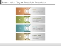 Product Vision Diagram Powerpoint Presentation