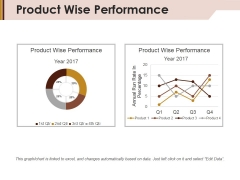 Product Wise Performance Ppt PowerPoint Presentation Show Themes