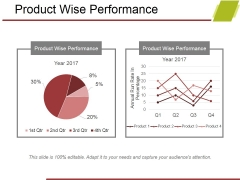Product Wise Performance Ppt PowerPoint Presentation Summary Example