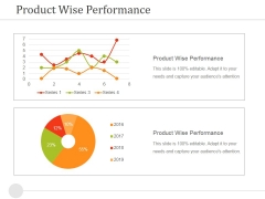Product Wise Performance Ppt PowerPoint Presentation Visual Aids Outline