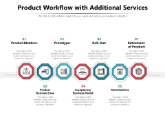 Product Workflow With Additional Services Ppt PowerPoint Presentation Infographic Template Elements PDF