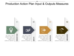 Production Action Plan Input And Outputs Measures Ppt Powerpoint Presentation Infographics Grid