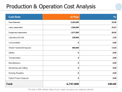 Production And Operation Cost Analysis Ppt PowerPoint Presentation Ideas Slideshow