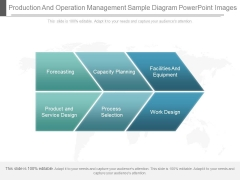 Production And Operation Management Sample Diagram Powerpoint Images