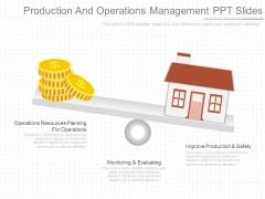 Production And Operations Management Ppt Slides