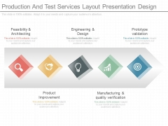 Production And Test Services Layout Presentation Design