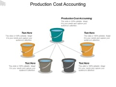 Production Cost Accounting Ppt PowerPoint Presentation Slides Information Cpb