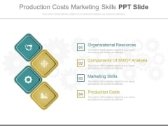 Production Costs Marketing Skills Ppt Slide