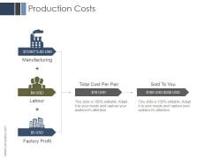 Production Costs Ppt PowerPoint Presentation Background Image