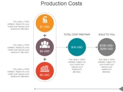 Production Costs Ppt PowerPoint Presentation Rules
