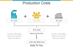 Production Costs Template 1 Ppt PowerPoint Presentation Layout