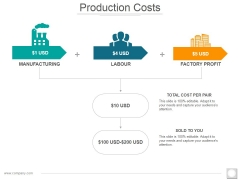 Production Costs Template 1 Ppt PowerPoint Presentation Professional Design Inspiration