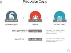 Production Costs Template 1 Ppt PowerPoint Presentation Styles Pictures