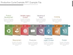 Production Cycle Example Ppt Example File