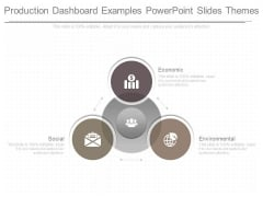 Production Dashboard Examples Powerpoint Slides Themes
