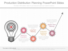 Production Distribution Planning Powerpoint Slides