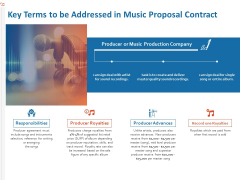 Production House Agreement Key Terms To Be Addressed In Music Proposal Contract Ppt Infographic Template Grid PDF