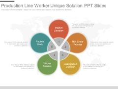 Production Line Worker Unique Solution Ppt Slides