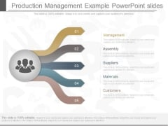 Production Management Example Powerpoint Slides