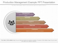 Production Management Example Ppt Presentation