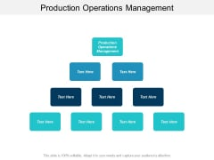 Production Operations Management Ppt PowerPoint Presentation Slides Samples Cpb