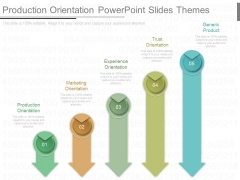 Production Orientation Powerpoint Slides Themes
