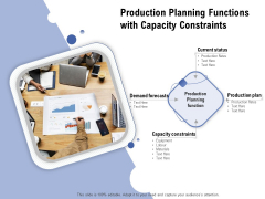 Production Planning Functions With Capacity Constraints Ppt PowerPoint Presentation Slides Show