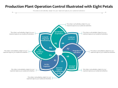 Production Plant Operation Control Illustrated With Eight Petals Ppt PowerPoint Presentation Ideas Layout PDF