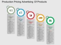 Production Pricing Advertising Of Products Powerpoint Template